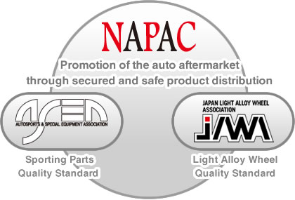 Promotion of the auto aftermarket through secured and safe product distribution